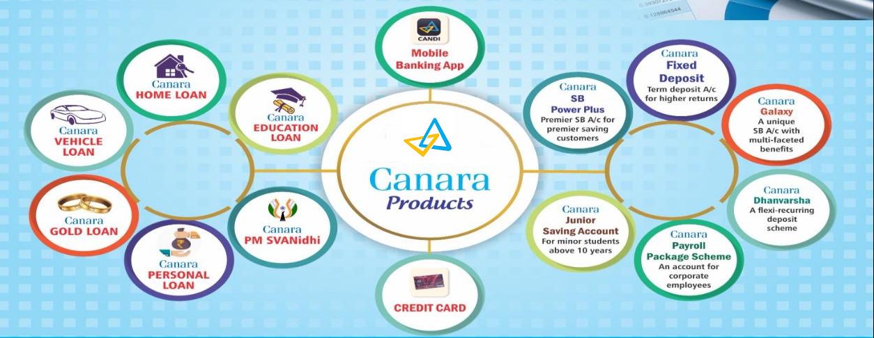 canara bank0.png