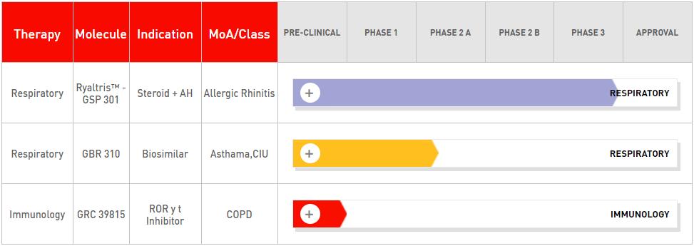 https://finpedia.co/bin/download/Glenmark%20Pharmaceuticals%20Ltd/WebHome/GLENMARK1.png?rev=1.1