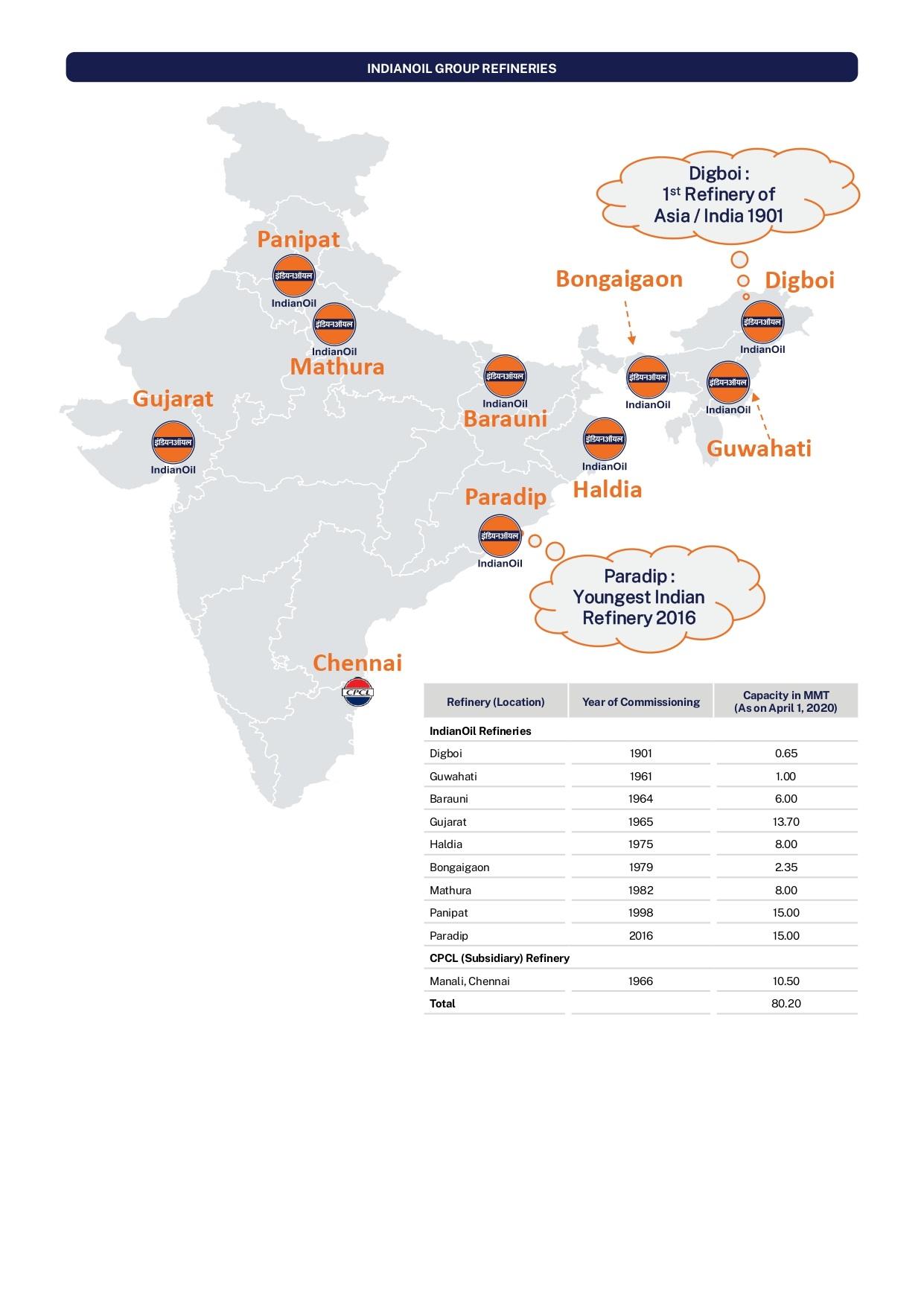 https://finpedia.co/bin/download/Indian%20Oil%20Corp%20Ltd/WebHome/iocref.jpg?rev=1.1