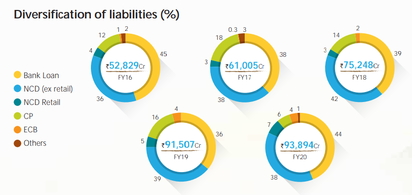https://finpedia.co/bin/download/L%26T%20Finance%20Holdings%20Ltd/WebHome/L%26TFH2.png?rev=1.1
